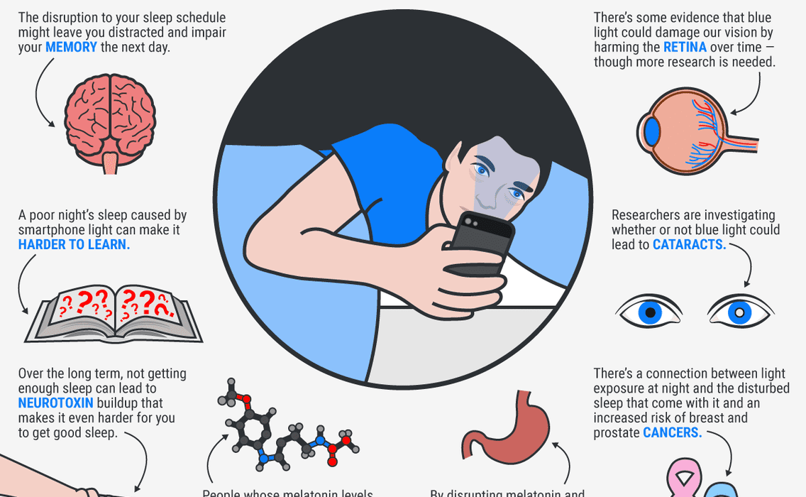 infograhic-explaining-how-blue-light-affects-your-brain-and-body
